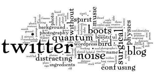 Word cloud of search engine terms